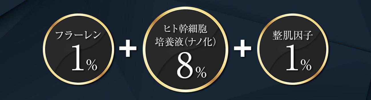 フラーレン1% ヒト幹細胞培養液(ナノ化)8% 整肌因子1%