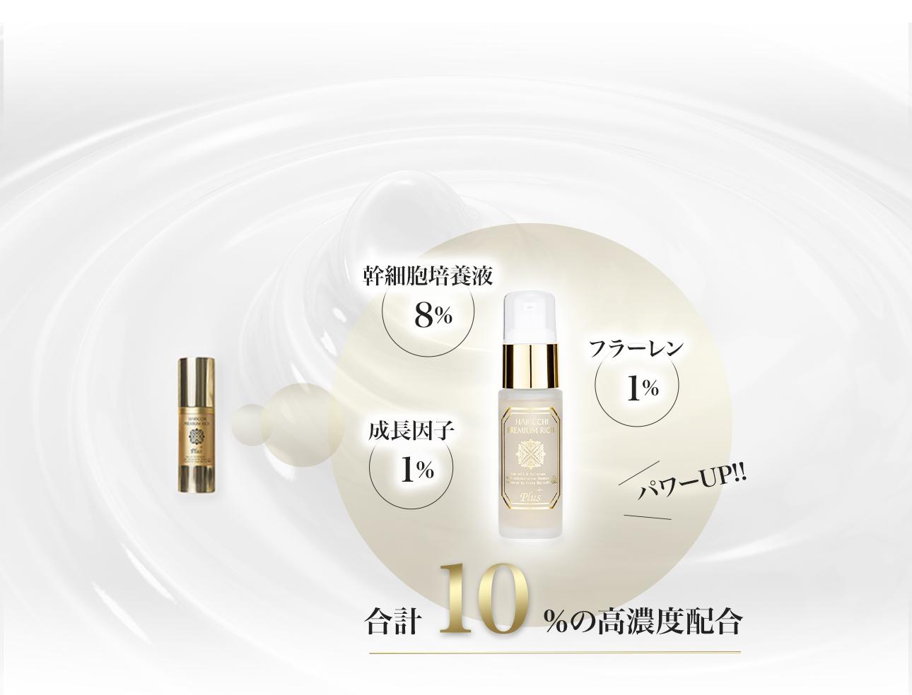 幹細胞培養液8% 成長因子1% フラーレン1% 合計10%の高濃度配合