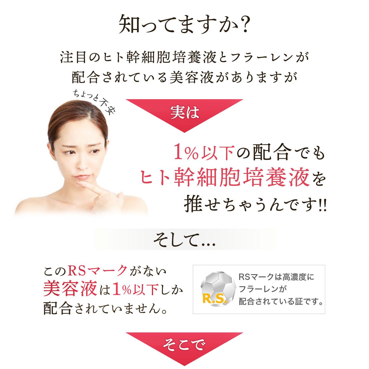 知ってますか?注目のヒト幹細胞培養とフラーレンが配合されている美容液がありますが実は1%以下の配合でもヒト幹細胞培養液を推せちゃうんです。そして、このRSマークがない美容液は1%以下しか配合されていません。RSマークは高濃度にフラーレンが配合されている証です。そこで