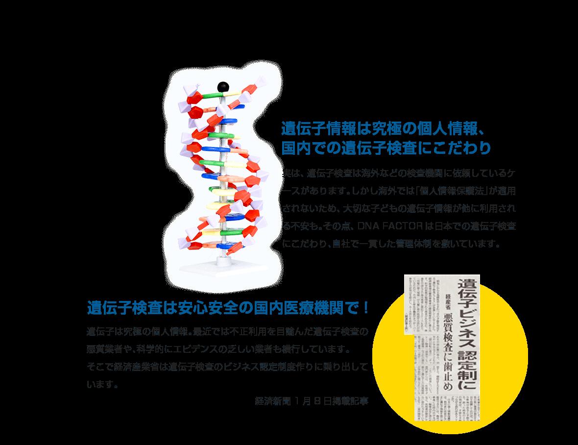 遺伝子情報は究極の個人情報。国内での遺伝子検査にこだわり
