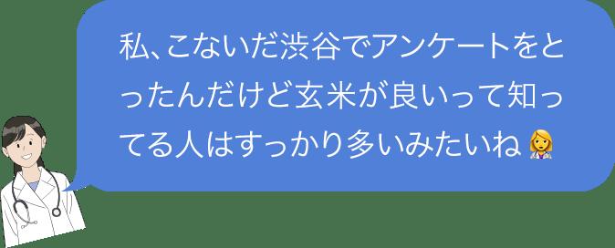 私、こないだ渋谷でアンケートをとったんだけど玄米が良いって知ってる人はすっかり多いみたいね