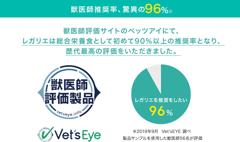 獣医師推奨、驚異の96%