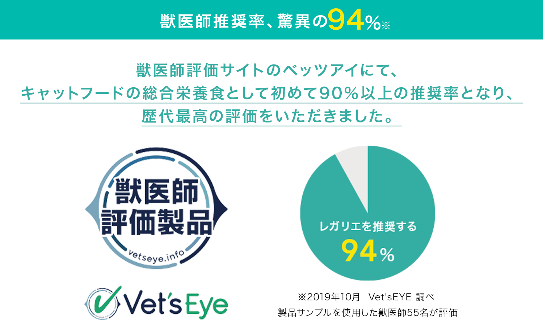 獣医師推奨、驚異の94%