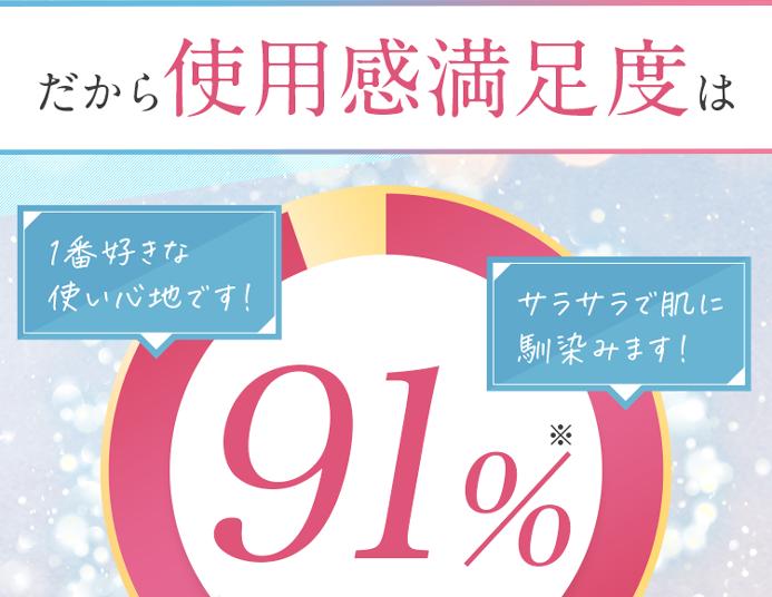 だからお客様実感率は98%