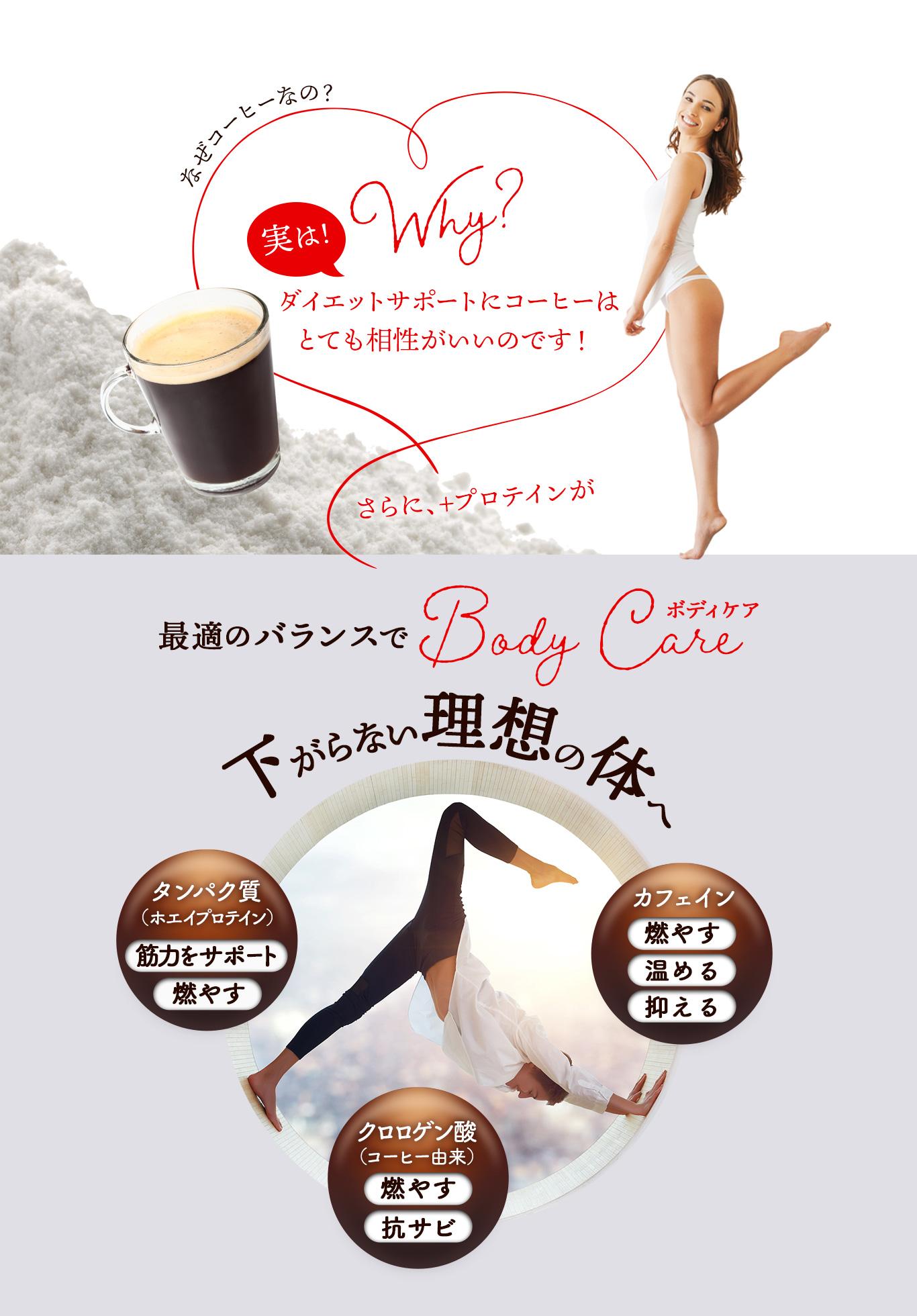 Caffetein なぜコーヒーなの?