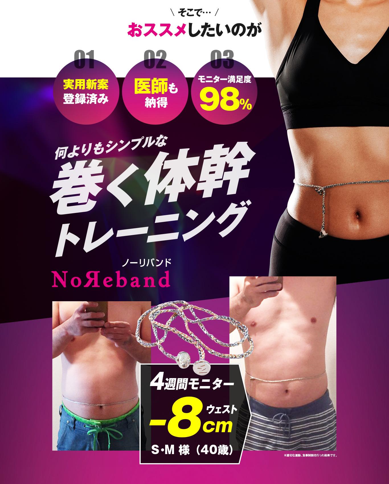 ノーリバンド そこでおススメしたいのが、何よりもシンプルな巻く体幹トレーニング