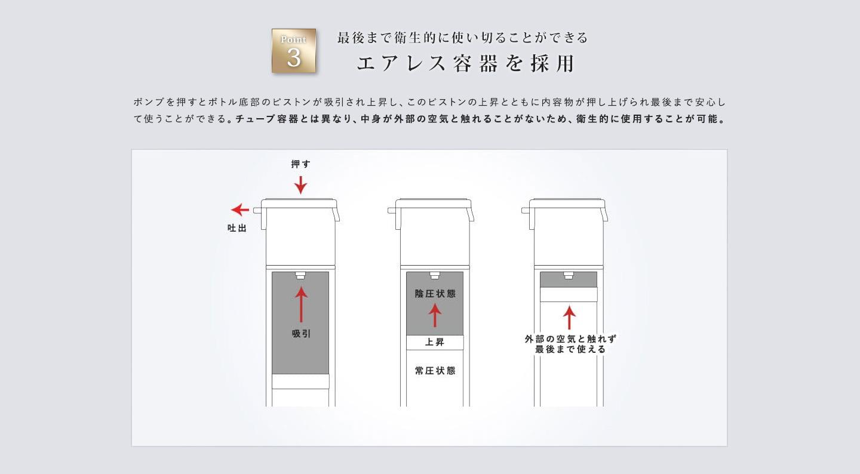 エアレス容器を採用