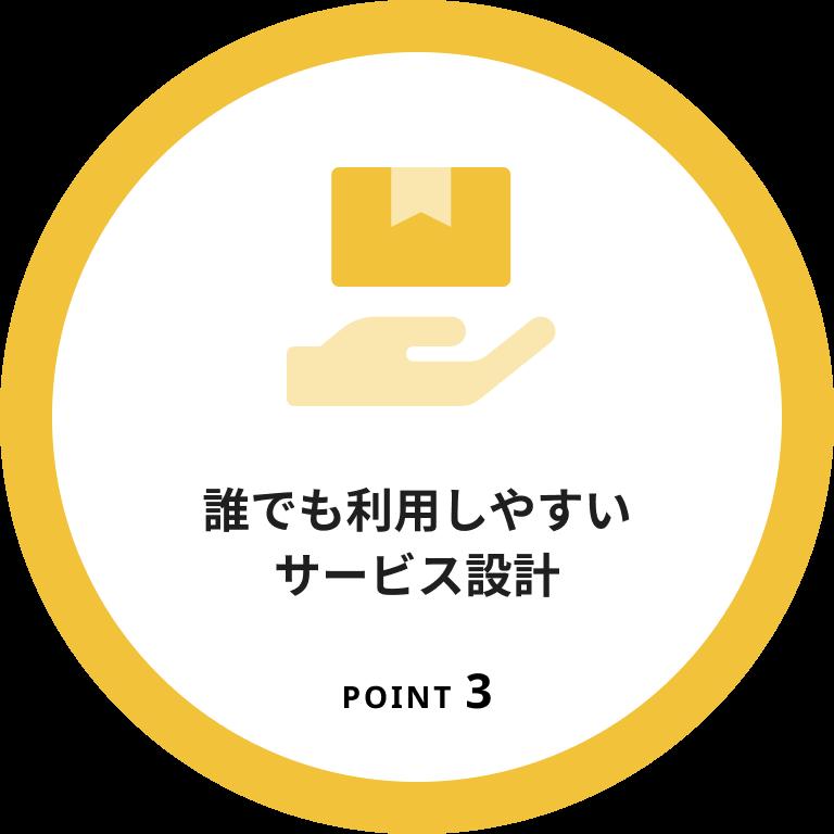 レンタルで利用しやすいサービス設計 POINT 3