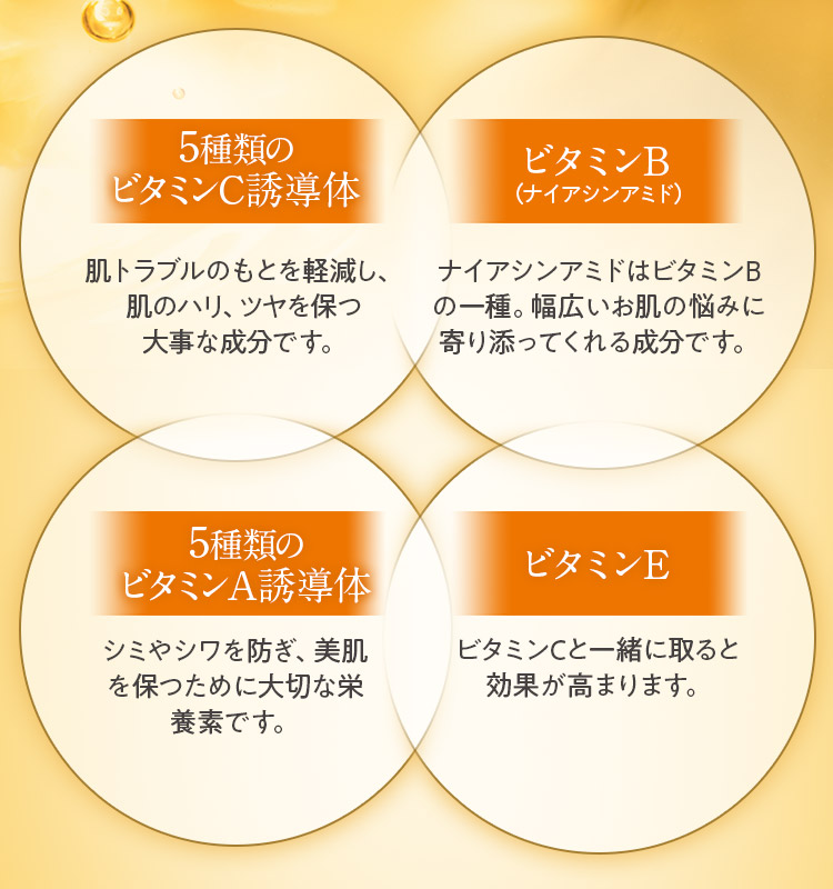 【5種類のビタミンC誘導体】肌トラブルのもとを軽減し、肌のハリ、ツヤを保つ大事な成分です。 【ビタミンB(ナイアシンアミド)】ナイアシンアミドはビタミンBの一種。幅広いお肌の悩みに寄り添ってくれる成分です。 【5種類のビタミンA誘導体】シミやシワを防ぎ、美肌を保つために大切な栄養素です。【ビタミンE】ビタミンCと一緒に取ると効果が高まります。