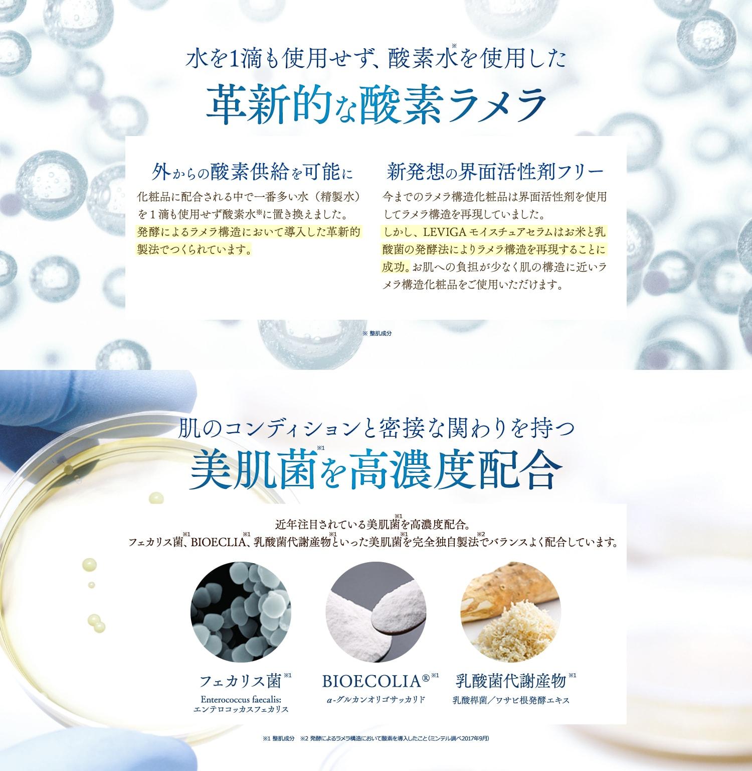 革新的な酸素ラメラ