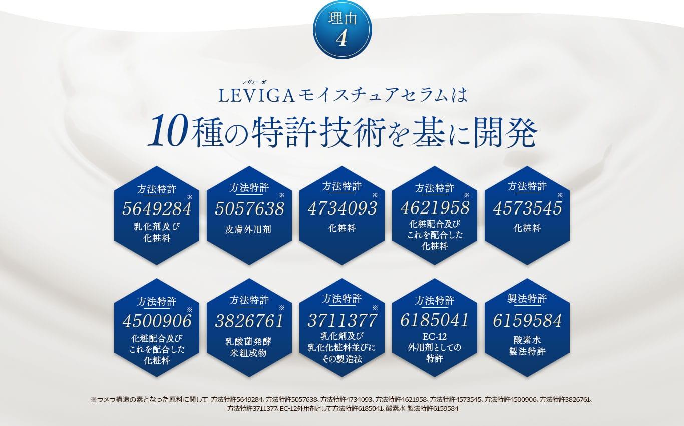 レヴィーガ LEVIGAモイスチュアセラムは10種の特許技術を基に開発