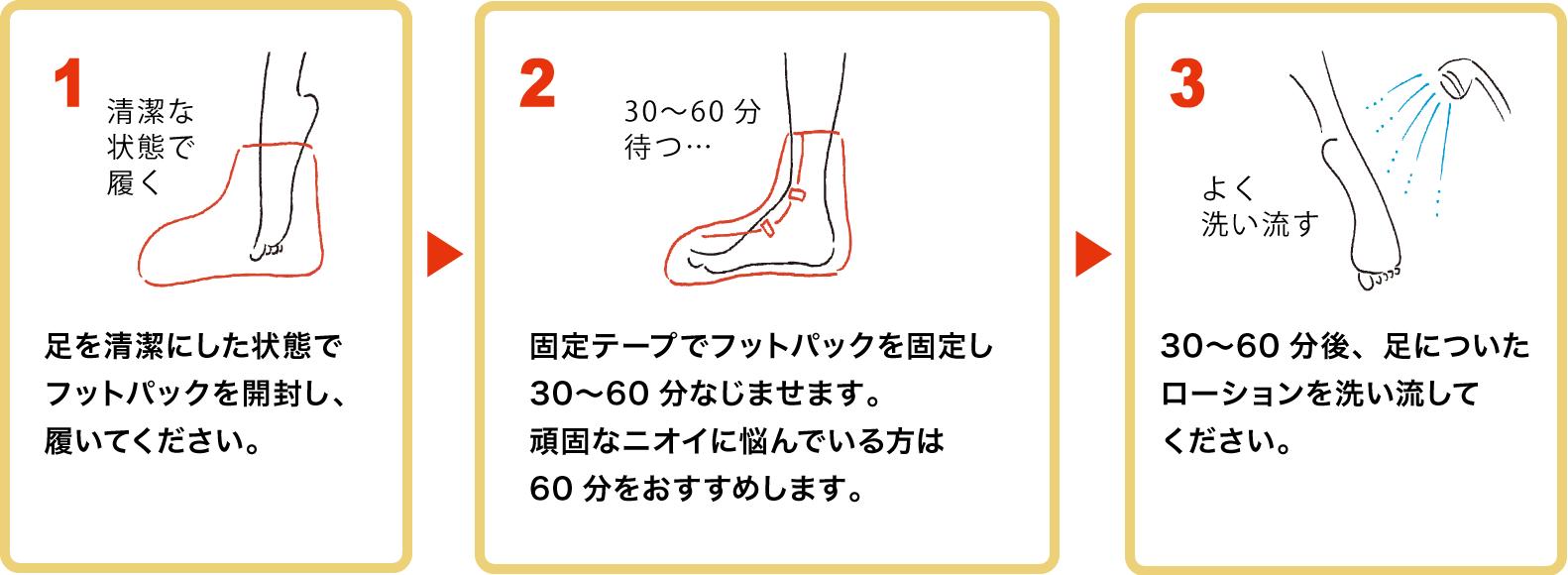 1.足を清潔にした状態でフットパックを開封し、履いてください。 2.固定テープでフットパックを固定し30〜60分なじませます。頑固なニオイに悩んでいる方は60分をおすすめします。 3.30〜60分後、足についたローションを洗い流してください。
