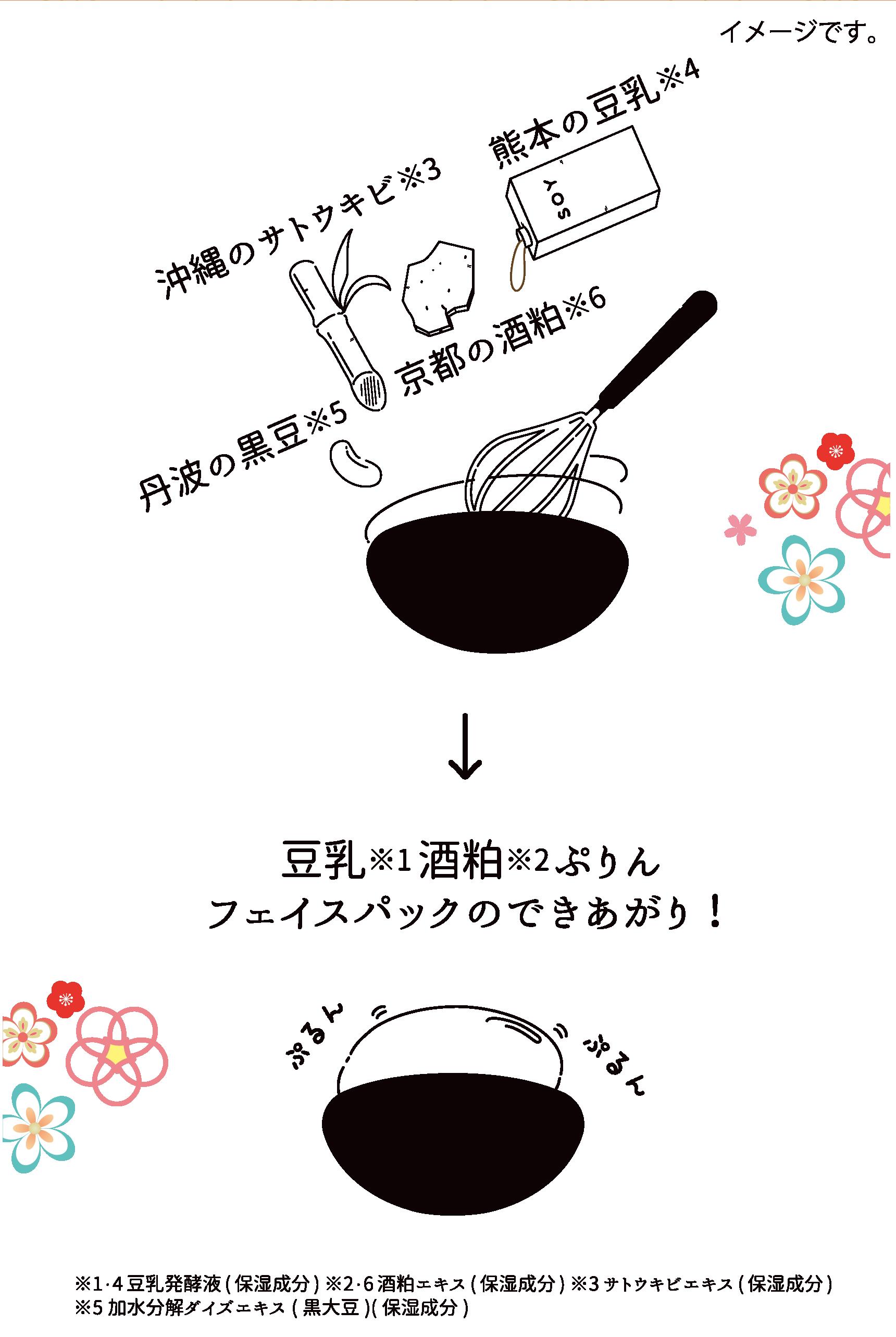 沖縄のサトウキビ・京都の酒粕・熊本の豆乳・丹波黒豆 豆乳酒粕ぷりんフェイスパックのできあがり!イメージ