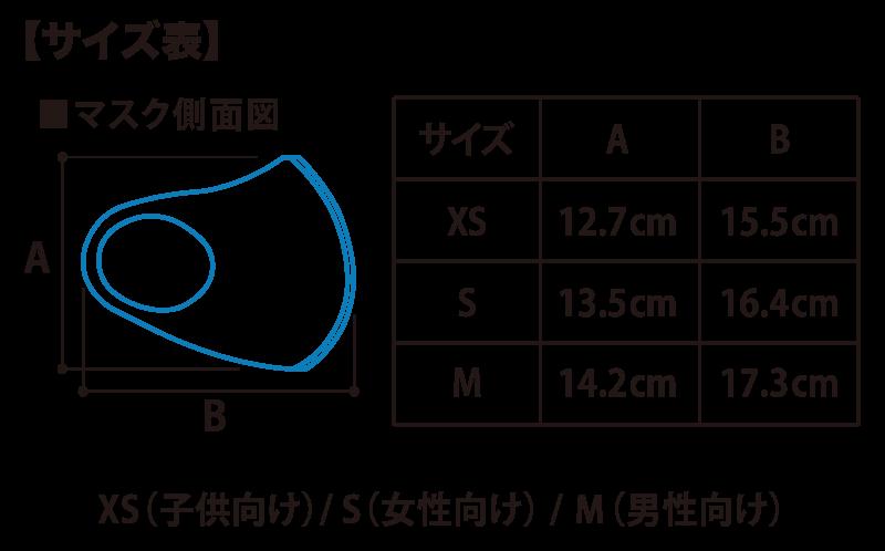 マスク サイズ表