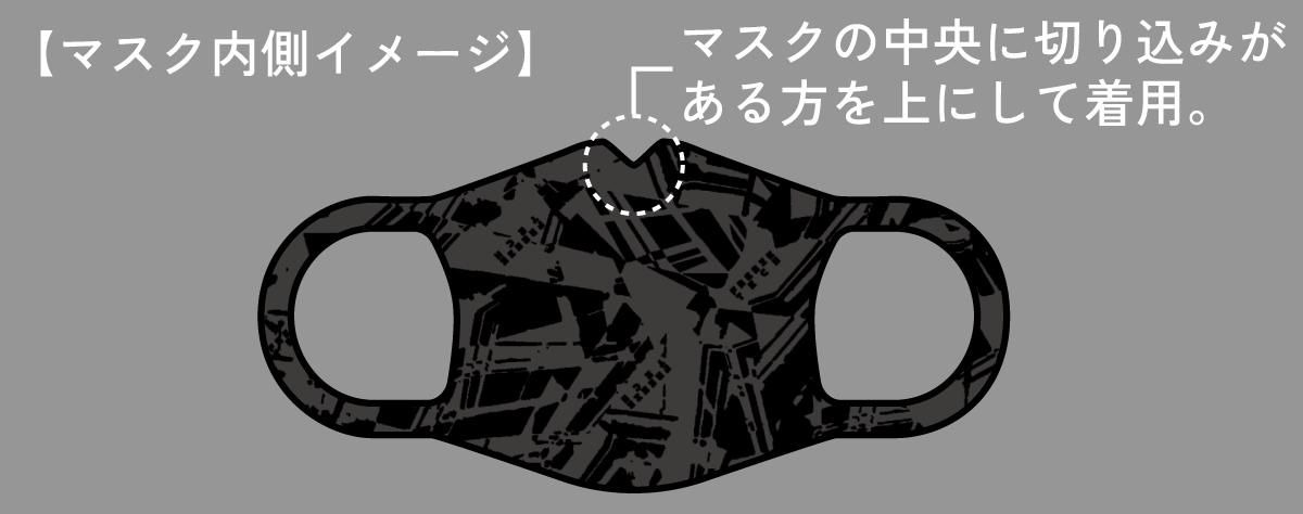 【マスク内側イメージ】マスクの中央に切り込みがある方を上にして着用。