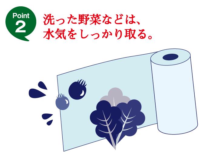 Point2 洗った野菜などは、水気をしっかり取る。