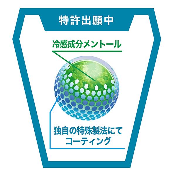 特許出願中 冷感成分メントール 独自の特殊製法にてコーティング イメージ