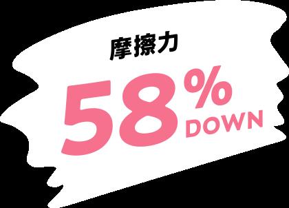 摩擦力58%ダウン