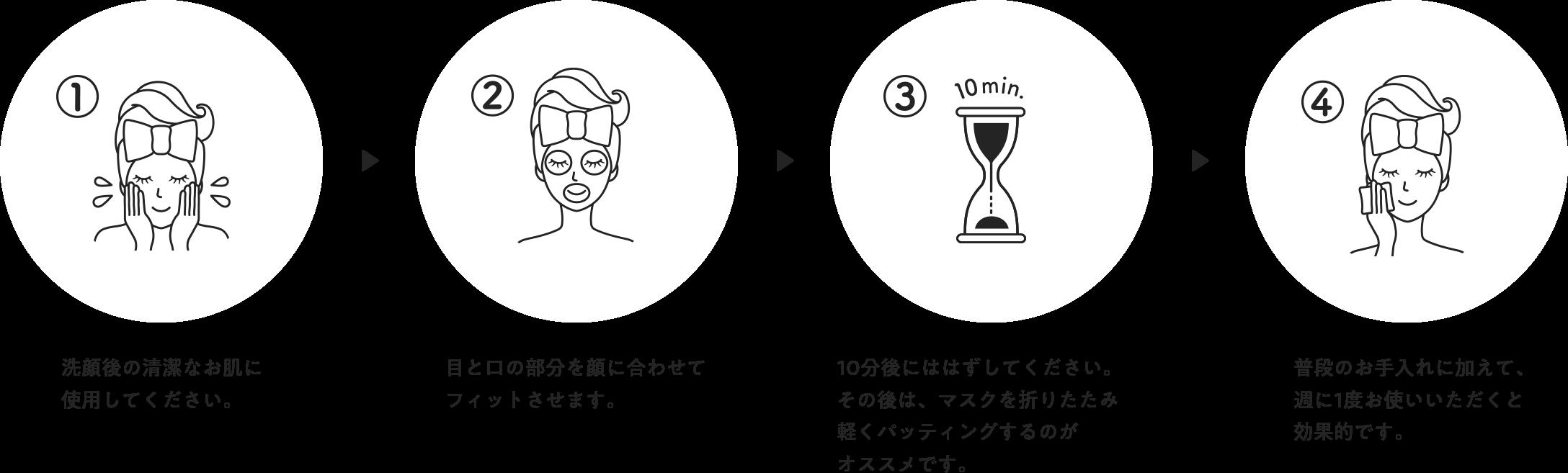 1.洗顔後の清潔なお肌に使用してください。 2.目と口の部分を顔に合わせてフィットさせます。 3.10分後にははずしてください。その後は、マスクを折りたたみ軽くパッティングするのがオススメです。 4.普段のお手入れに加えて、週に1度お使いいただくと効果的です。