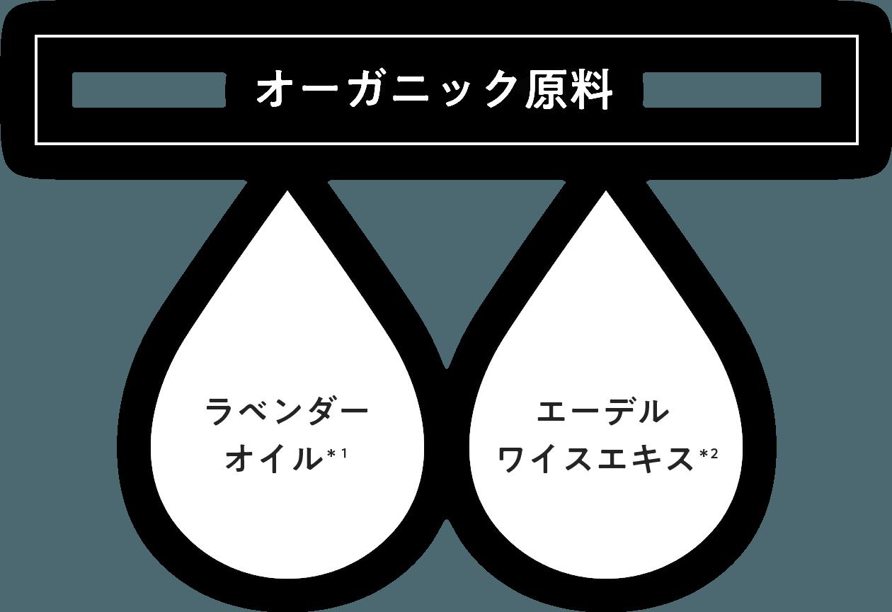 オーガニック原料 ラベンダーオイル*1 エーデルワイスエキス*2