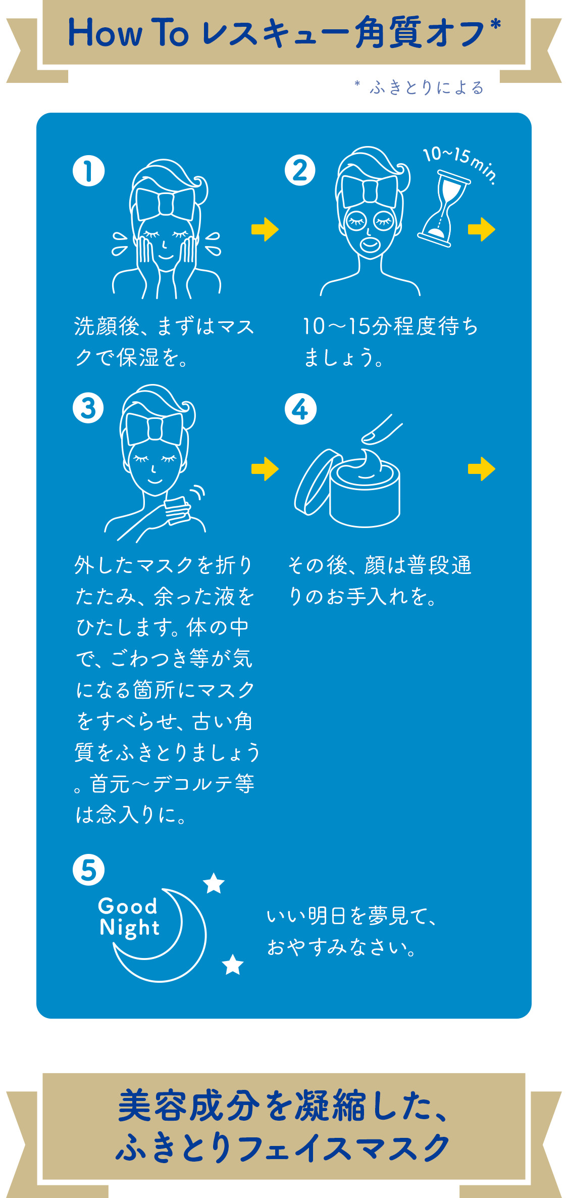 How To レスキュー角質オフ