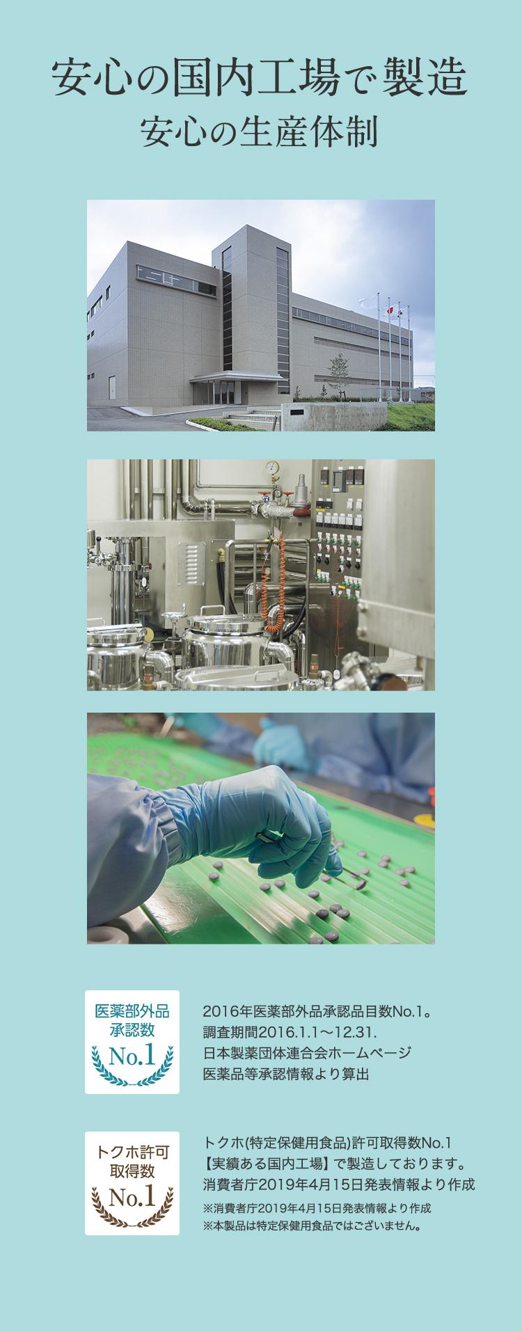 安心の工場案内で製造 安心の生産体制