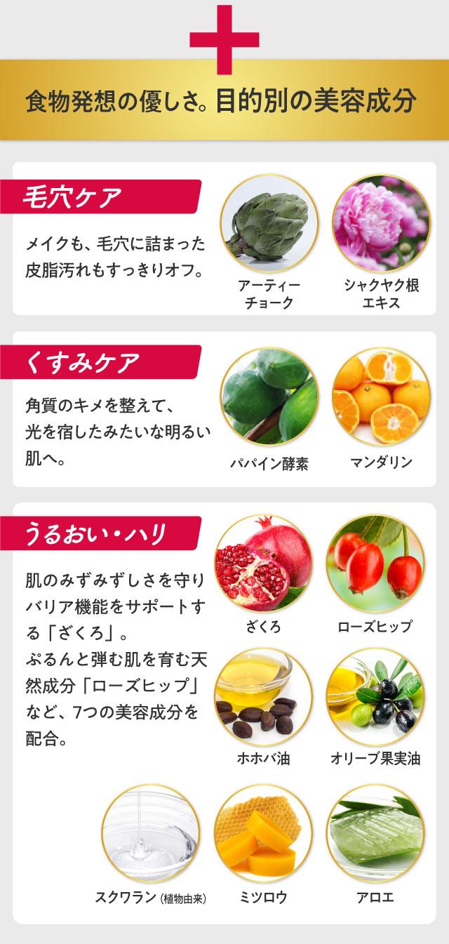 食物発想の優しさ。目的別の美容成分