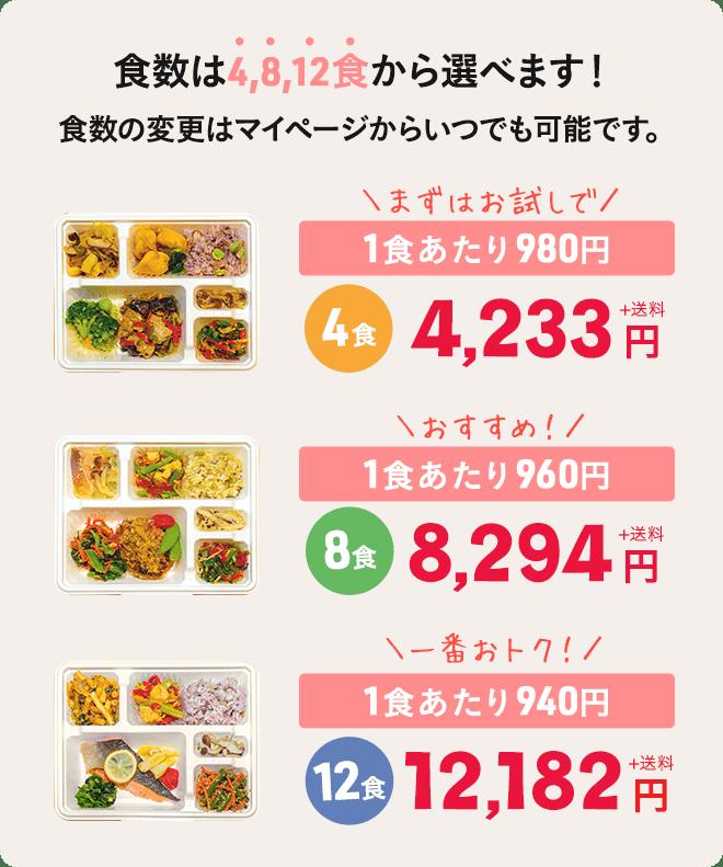 食数は4,8,12食から選べます。