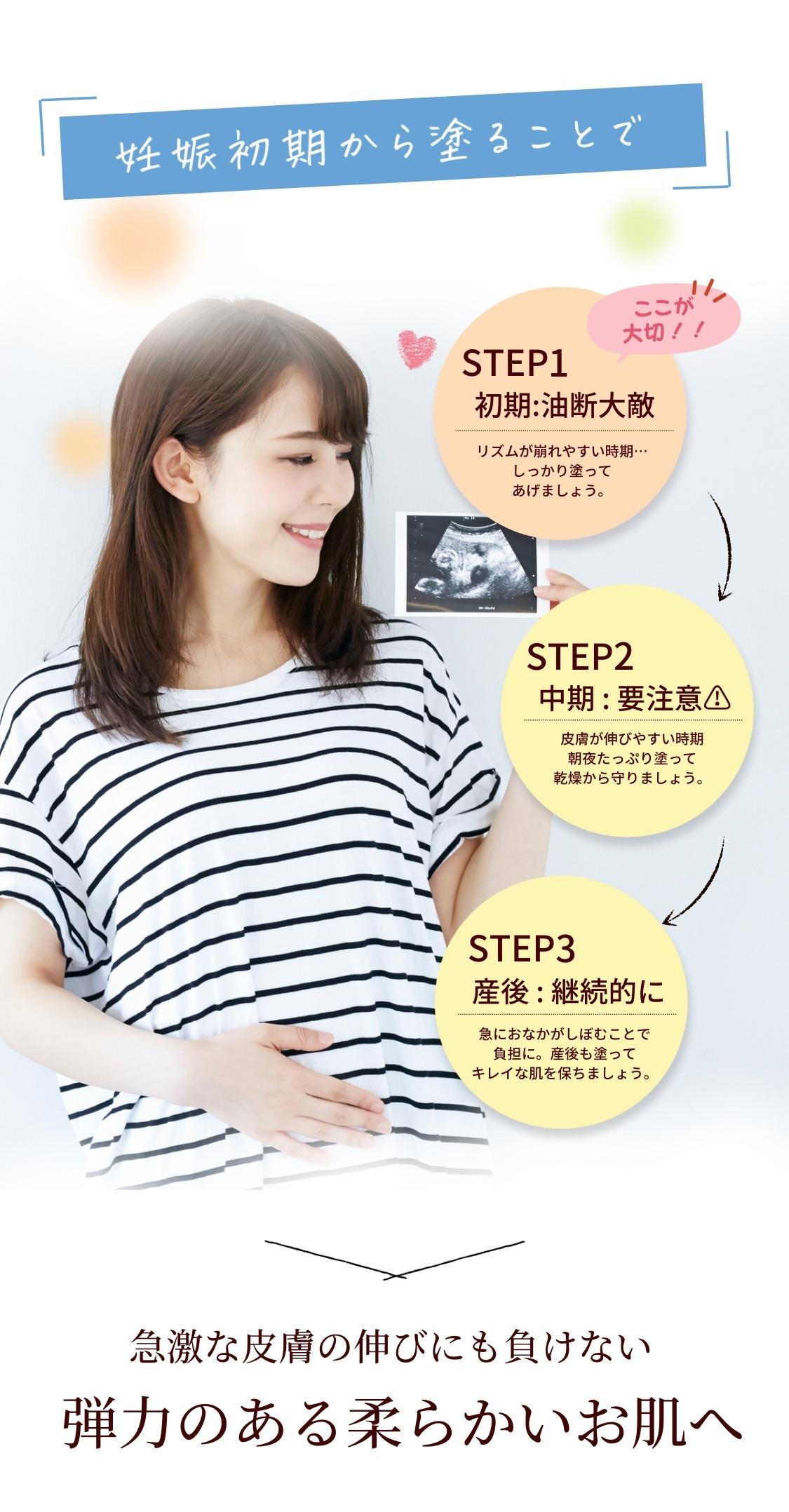 妊娠初期から塗る 急激な皮膚の伸びにも負けない 弾力のある柔らかいお肌へ