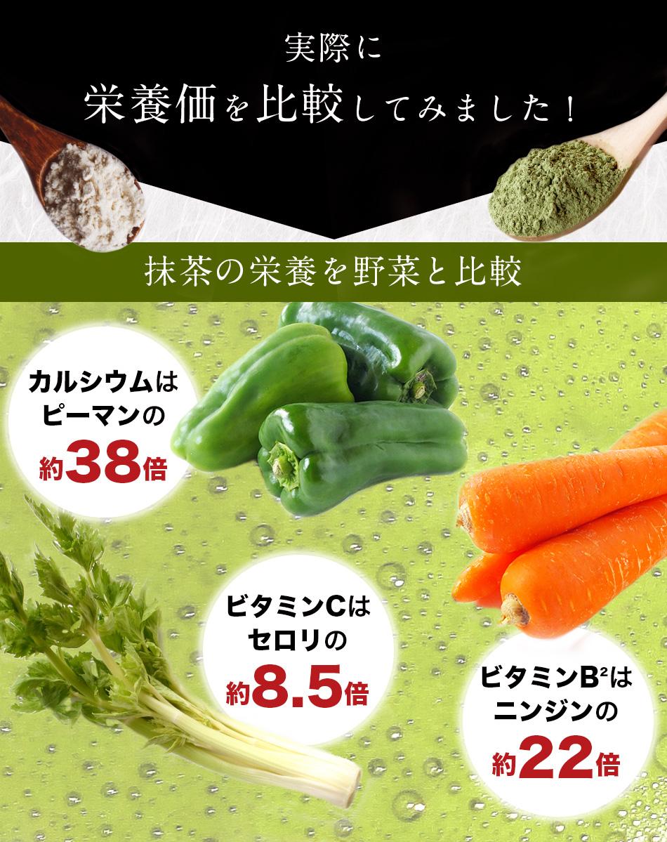 抹茶の栄養比較