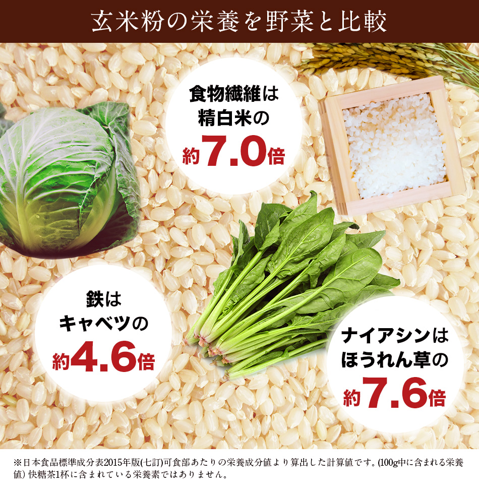 玄米粉の栄養比較
