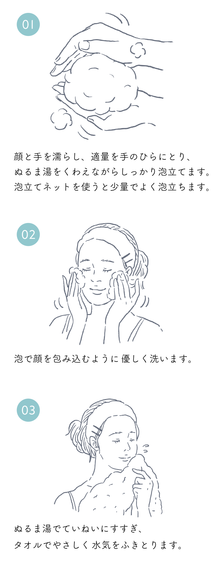 HOW TO USE イラスト