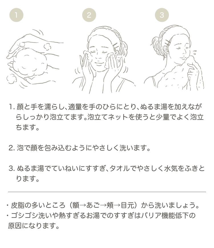 1.顔と手を濡らし、適量を手のひらにとり、ぬるま湯を加えながらしっかり泡立てます。泡立てネットを使うと少量でよく泡立ちます。 2.泡で顔を包み込むようにやさしく洗います。 3.ぬるま湯でていねいにすすぎ、タオルでやさしく水気をふきとります。・皮脂の多いところ(額→あご→頬→目元)から洗いましょう。・ゴシゴシ洗いや熱すぎるお湯でのすすぎはバリア機能低下の原因になります。