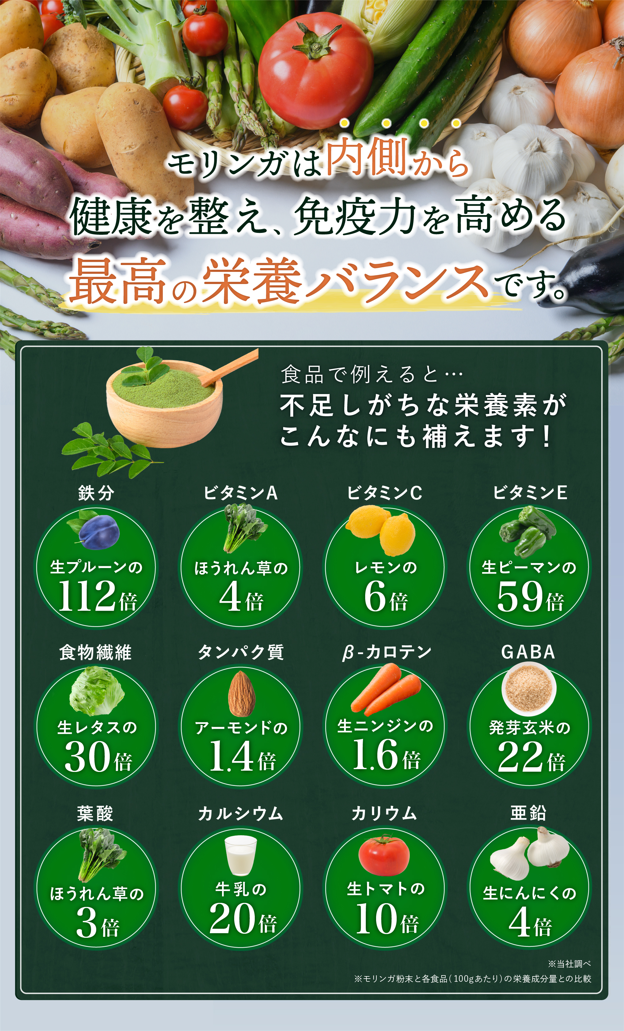 モリンガは内側から健康を整え、免疫力を高める最高の栄養バランスです