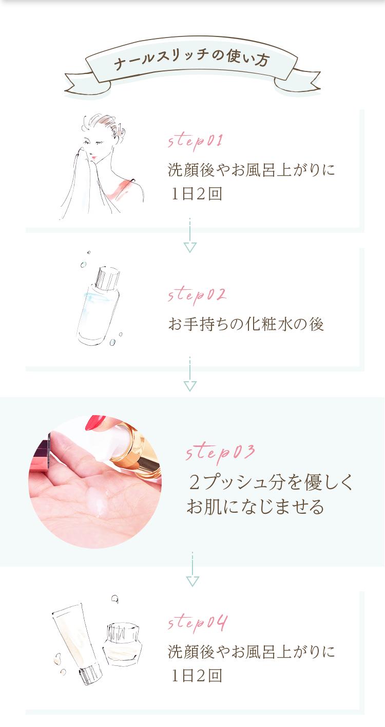 ナールスリッチの使い方 Step01 洗顔後やお風呂上がりに1日2回