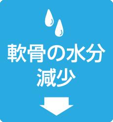 軟骨の水分減少