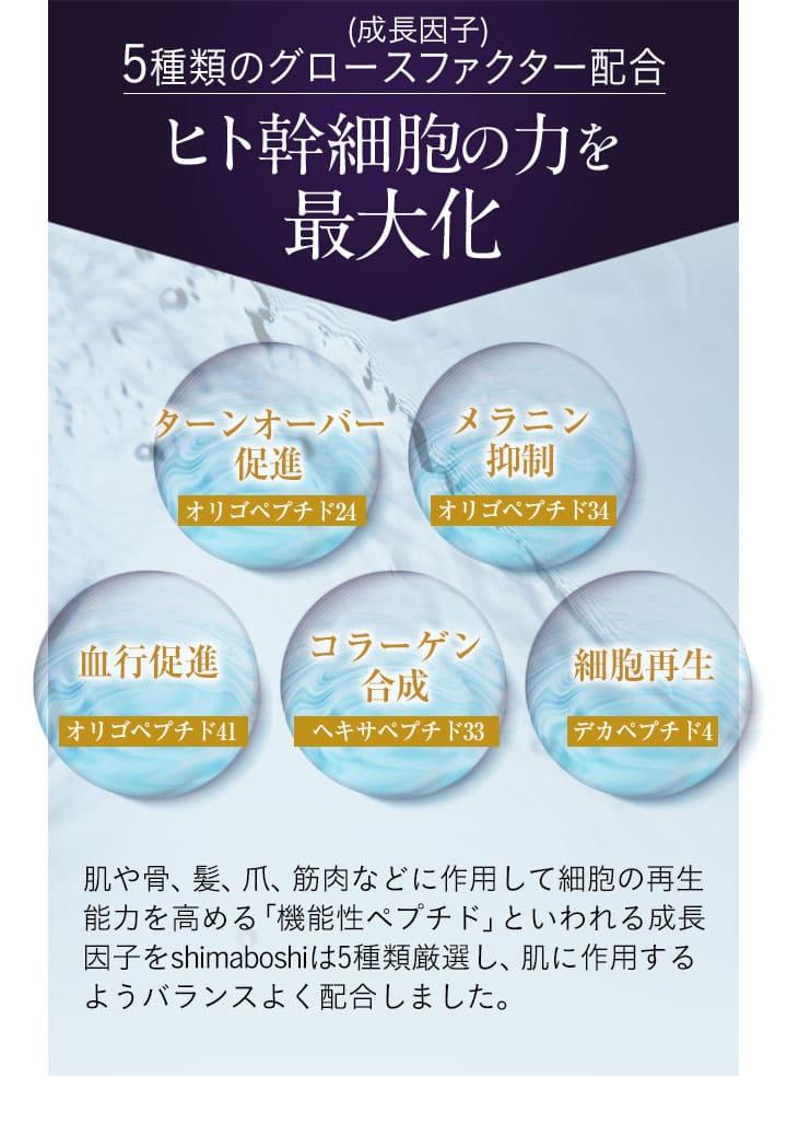 5種類のグロースファクター(成長因子)配合 ヒト幹細胞の力を最大化