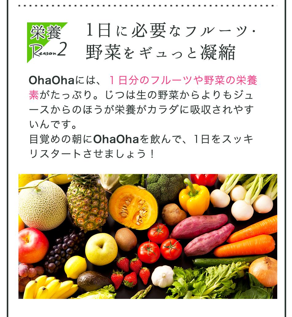 栄養reason2 1日に必要なフルーツ・野菜をギュっと凝縮。 OhaOhaには、1日分のフルーツや野菜の栄養素がたっぷり。じつは生の野菜からよりもジュースからのほうが栄養がカラダに吸収されやすいんです。目覚めの朝にOhaOhaを飲んで、1日をスッキリスタートさせましょう!