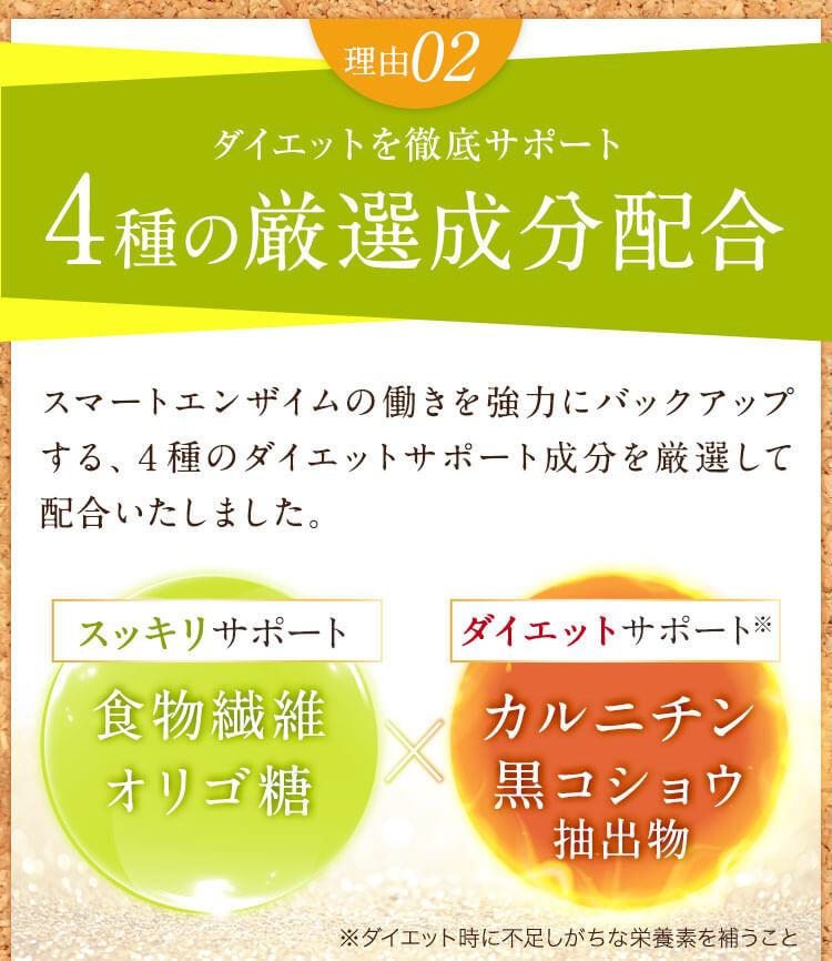 4種の厳選成分配合