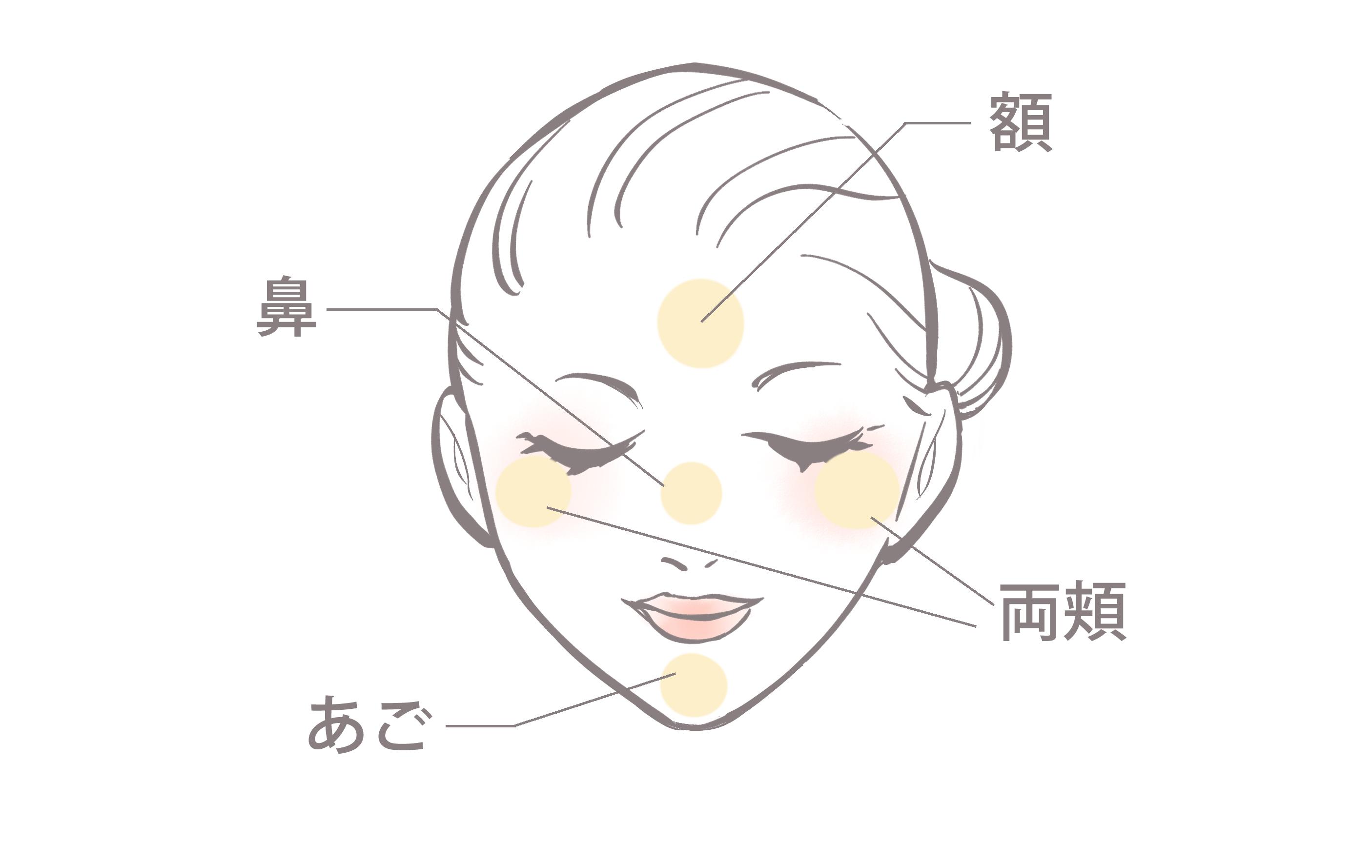 顔の日焼け止めの塗り方