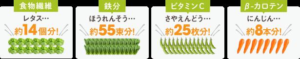 アロベビーは、最も栄養価が高い穂が出る前の若葉を厳選して使用。