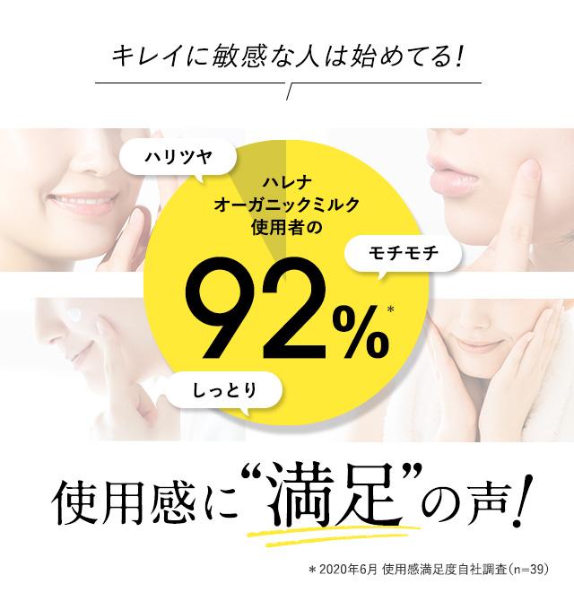 ハレナ オーガニックミルク使用者の92%が使用感に満足の声!