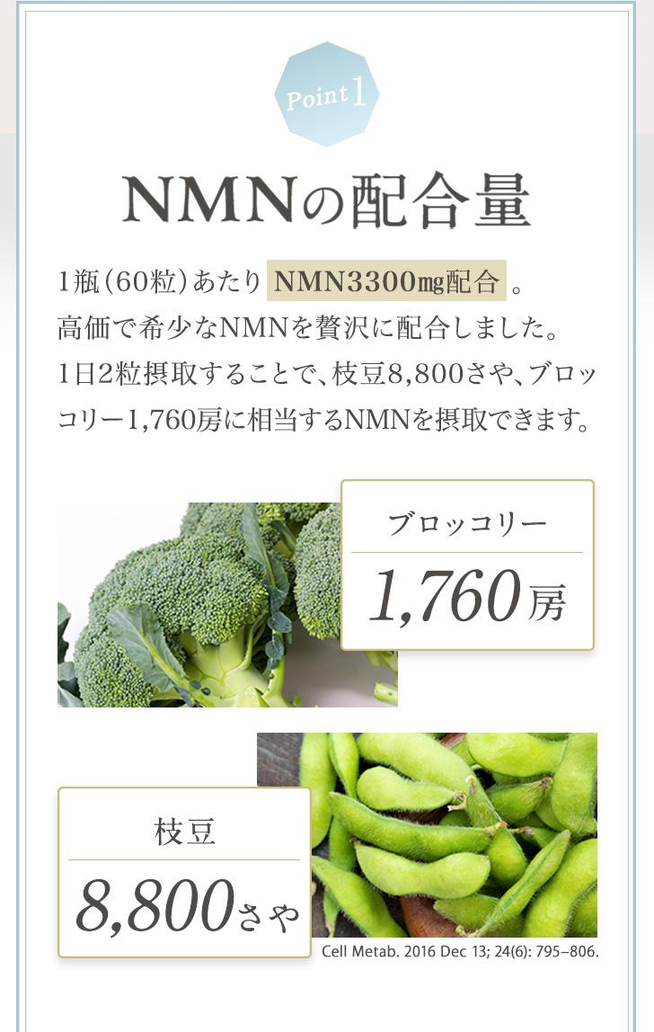 Point1 NMNの配合量は1瓶(60粒)あたり3300mg