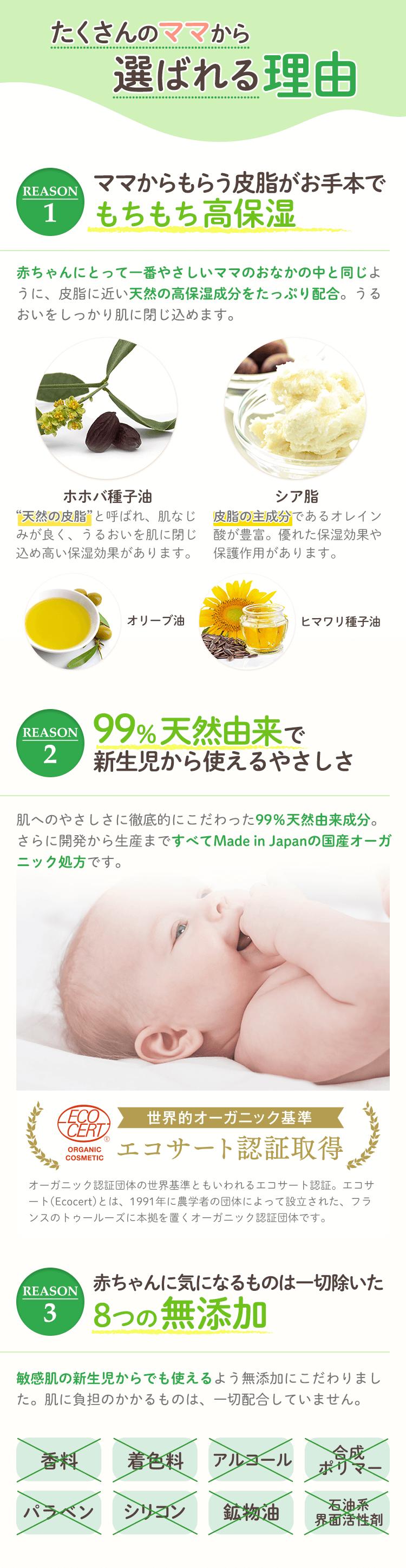 たくさんのママから選ばれる理由 1.ママからもらう皮脂がお手本でもちもち高保湿 2.99%天然由来で新生児から使えるやさしさ 3.赤ちゃんに気になるものは一切除いた8つの無添加