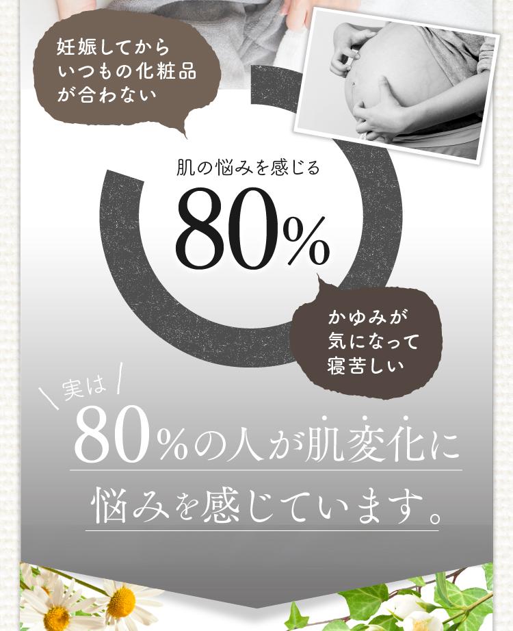 妊娠してからいつもの化粧品が合わない肌の悩みを感じる80% かゆみが気になって寝苦しい 実は80%の人が肌変化に悩みを感じています。