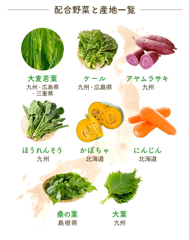 配合野菜と産地一覧
