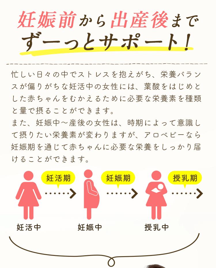 妊娠前から出産後までずーっとサポート!