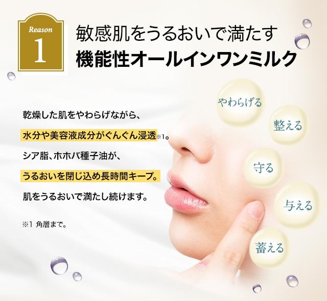 1 敏感肌をうるおいで満たす機能性オールインワンミルク