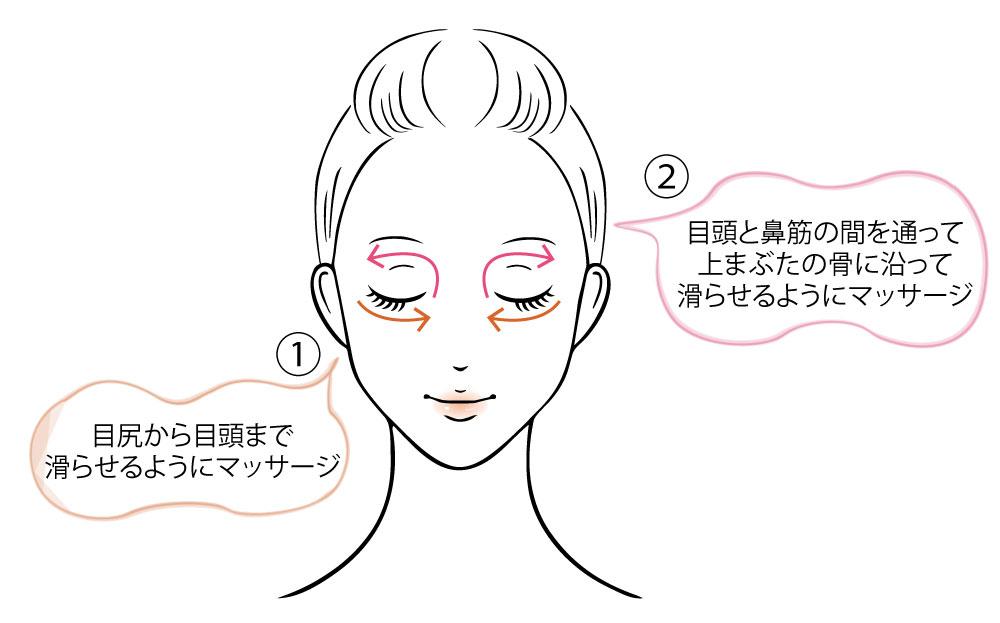 1.人差し指と中指の腹を使い、目尻から目頭までを優しくマッサージ 2.目頭と鼻筋の間を通って、上まぶたの骨に沿って滑らせる