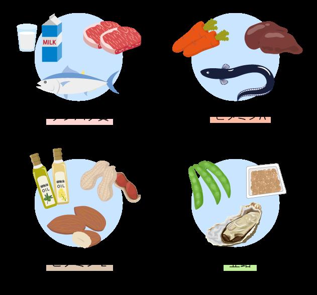 体に良い食べ物の図